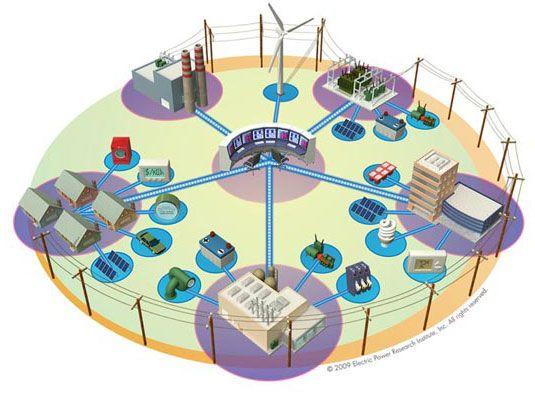 Blijdorpers willen energieneutrale wijk
