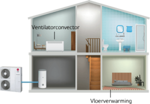VEH: 'Geef nieuwbouwkopers met zonnepanelen een gespecificeerde factuur'