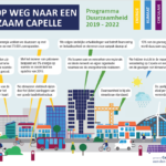 Capels Programma Duurzaamheid 2019 – 2022